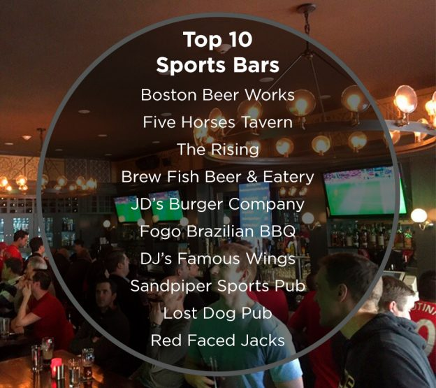 Exceptional Sports Bars Cape Cod Part - 1: Top 10 Sports Bars From Cambridge To Cape Cod